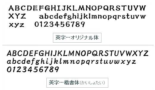表札ローマ字(英字)書体 オリジナル書体、楷書体画像